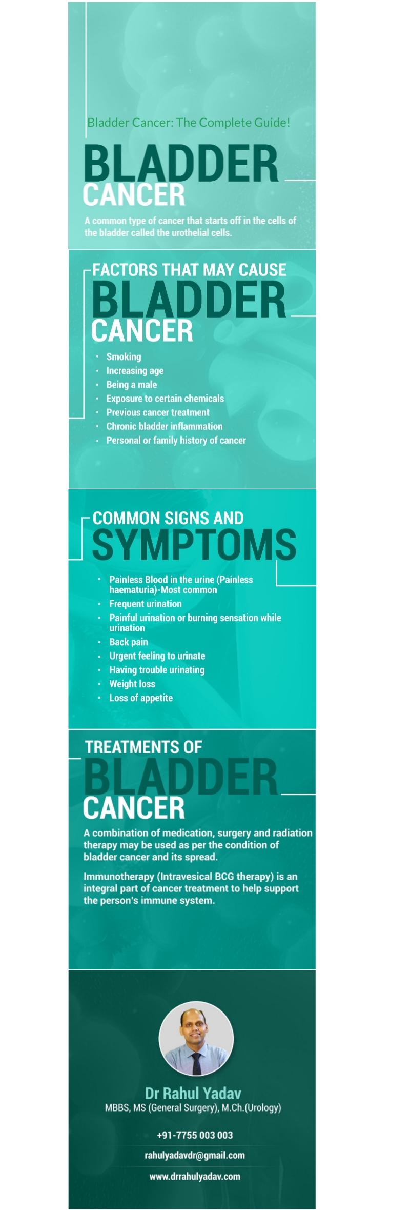 Bladder Cancer: The Complete Guide!